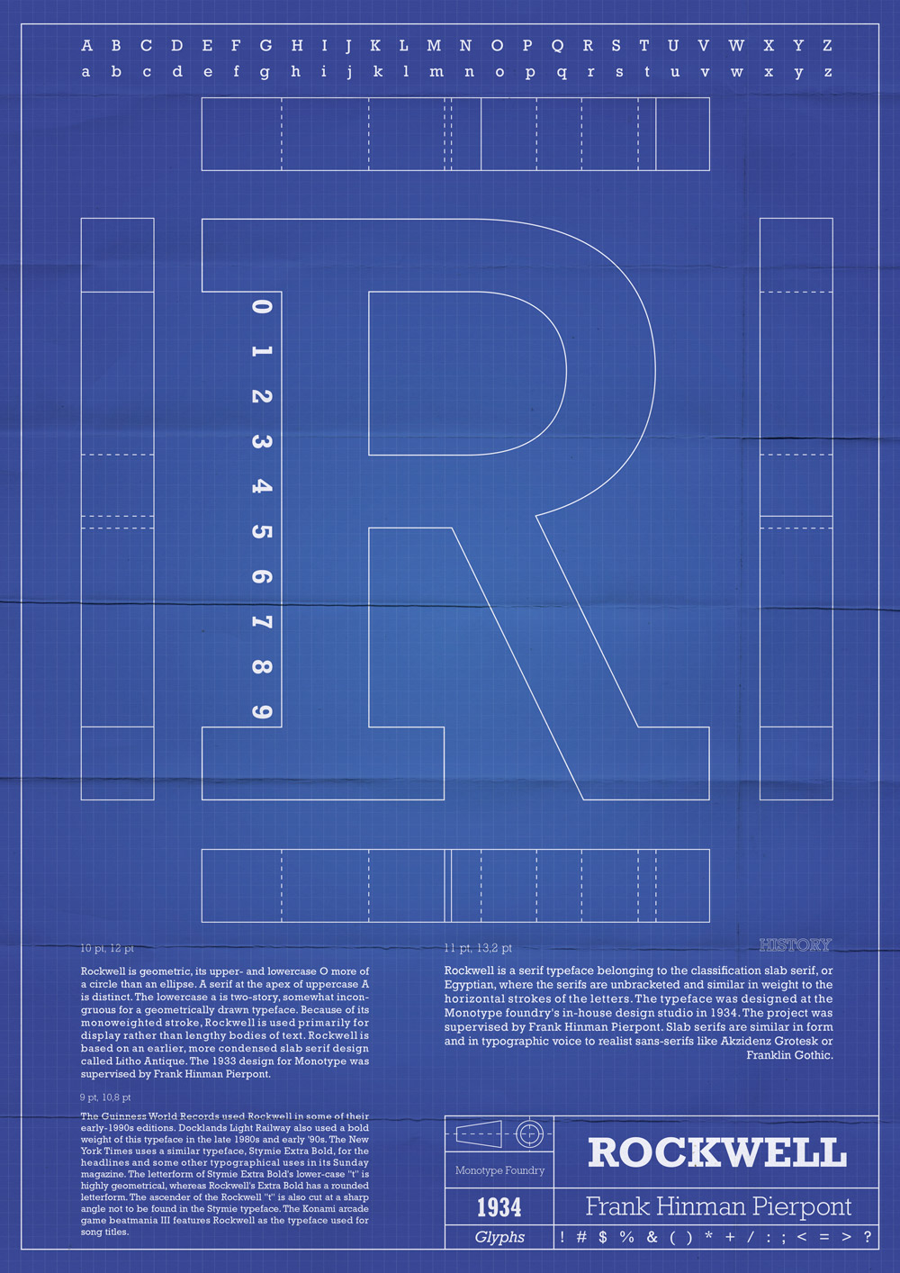 Poster typographique Rockwell