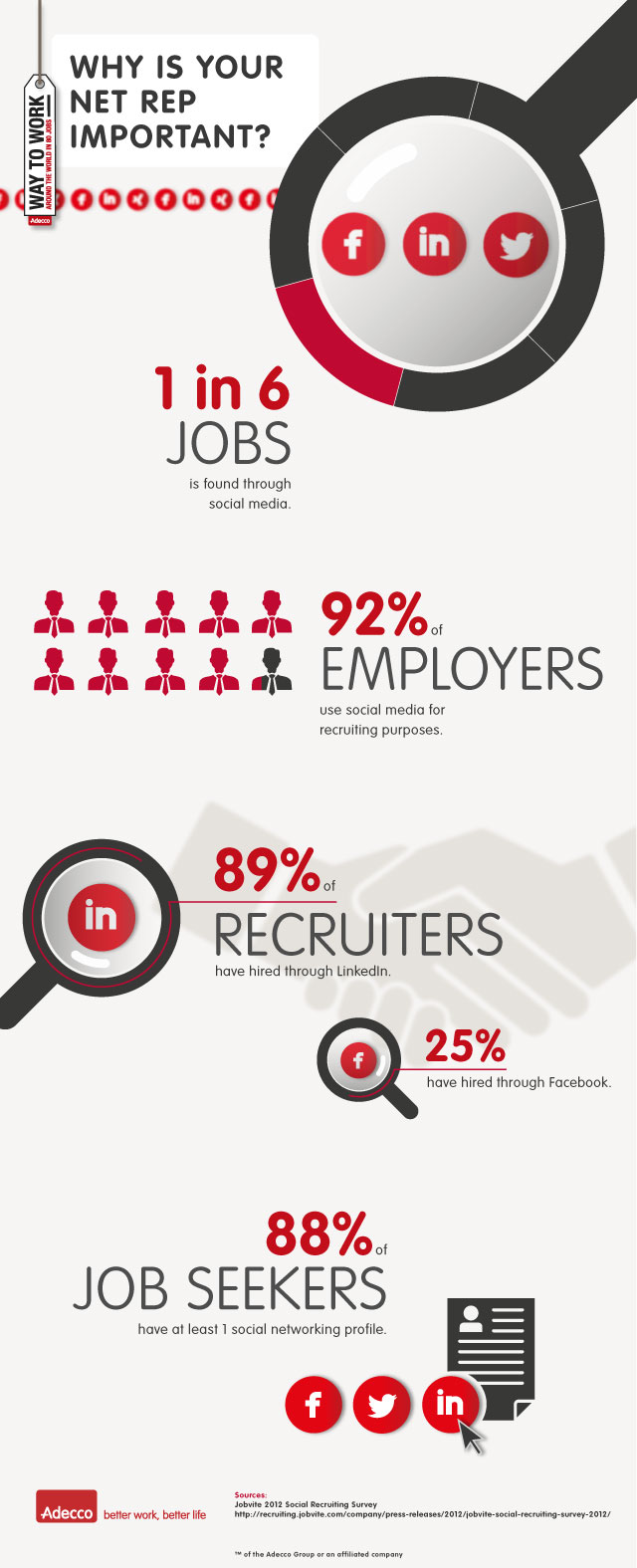 Infographie hows your net rep