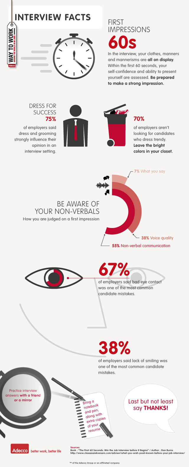 Infographie interviews facts