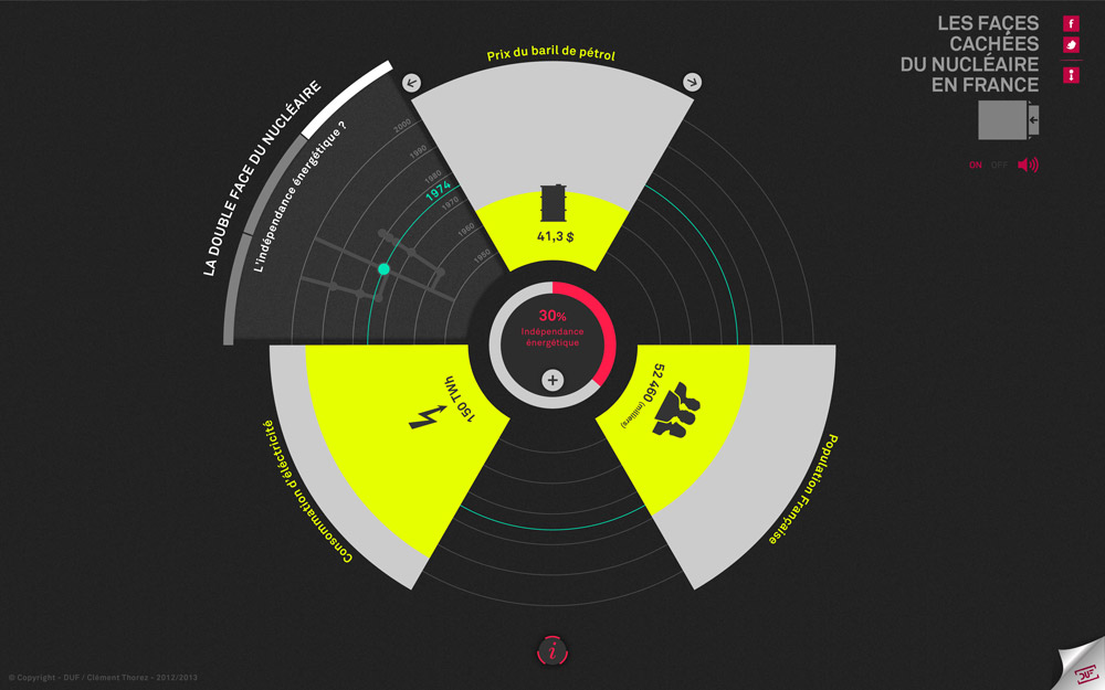 Design for Understanding Facts, datavisualisation : la face cachée du nucléaire en France